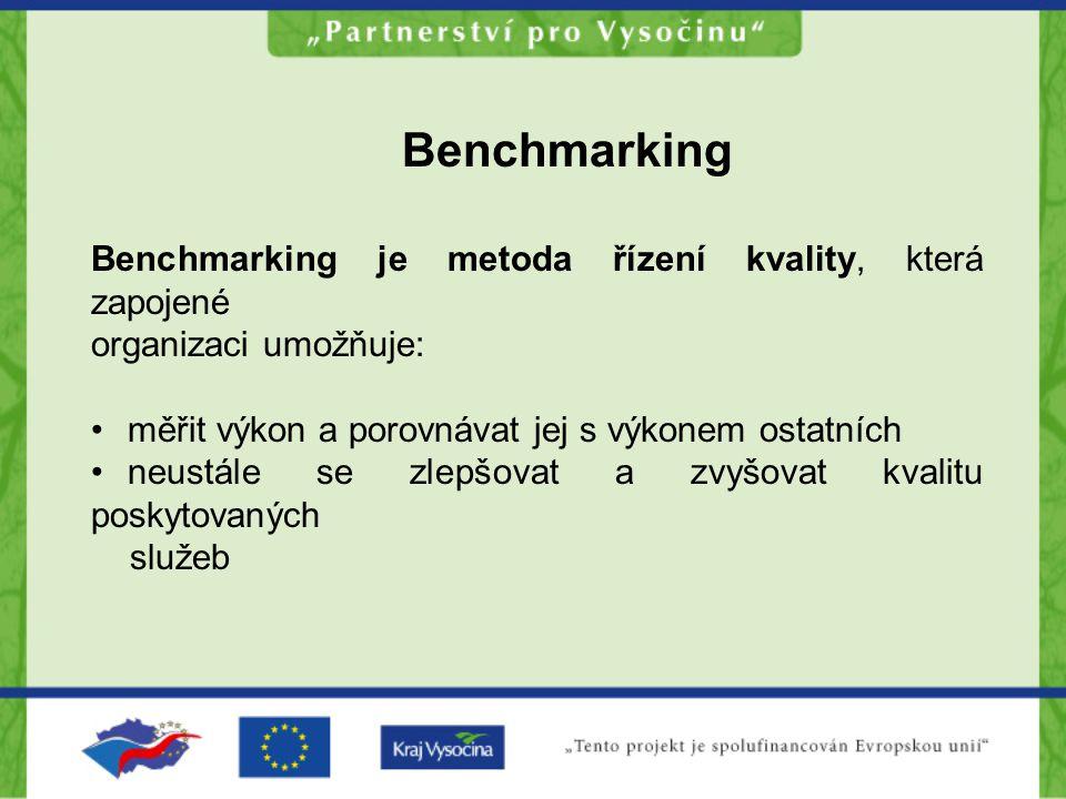 Benchmarking je metoda řízení kvality, která zapojené organizaci umožňuje: měřit výkon a porovnávat jej s výkonem ostatních neustále se zlepšovat a zv