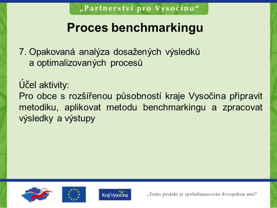 Proces benchmarkingu Specifické cíle: připravit zpracování metodiky benchmarkingového cyklu pro obce s rozšířenou působností kraje Vysočina, připravit a realizovat školení účastníků pro zapojení do benchmarkingového cyklu, aplikovat metodiku benchmarkingového cyklu pro obce s rozšířenou působností kraje Vysočina včetně metodického vedení, zpracovat metodiku přímých, nepřímých a režijních nákladů na vybrané agendy zpracovat výsledky a zajistit výstupy v písemné i elektronické podobě