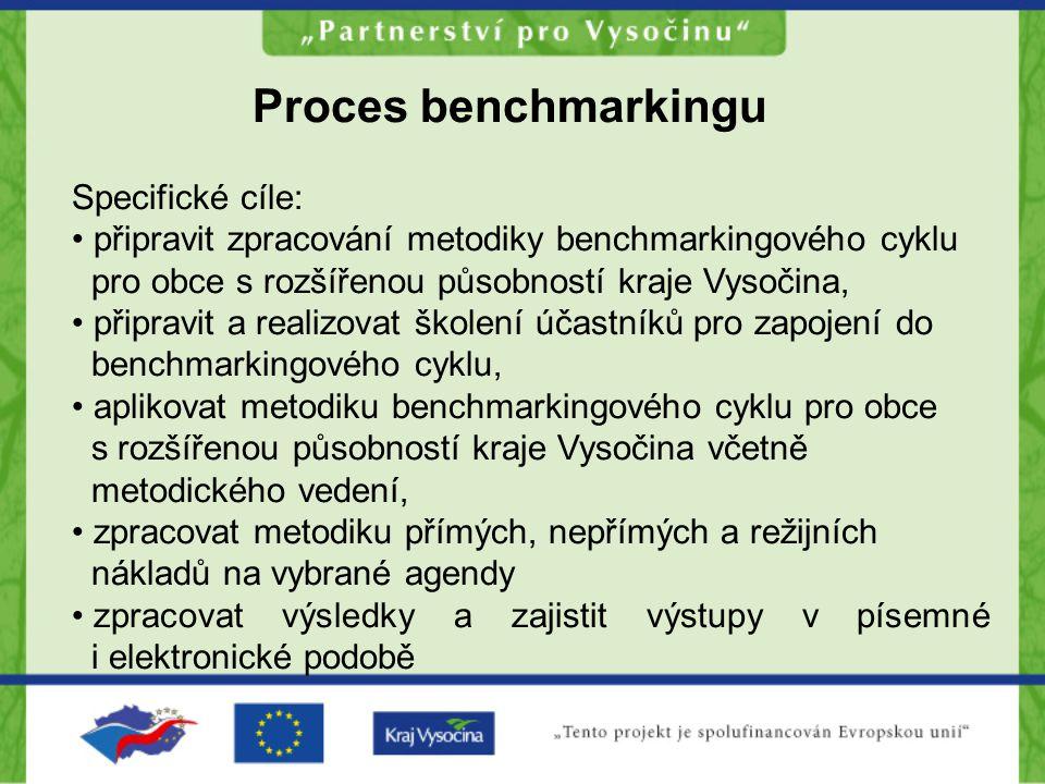 Proces benchmarkingu Specifické cíle: připravit zpracování metodiky benchmarkingového cyklu pro obce s rozšířenou působností kraje Vysočina, připravit