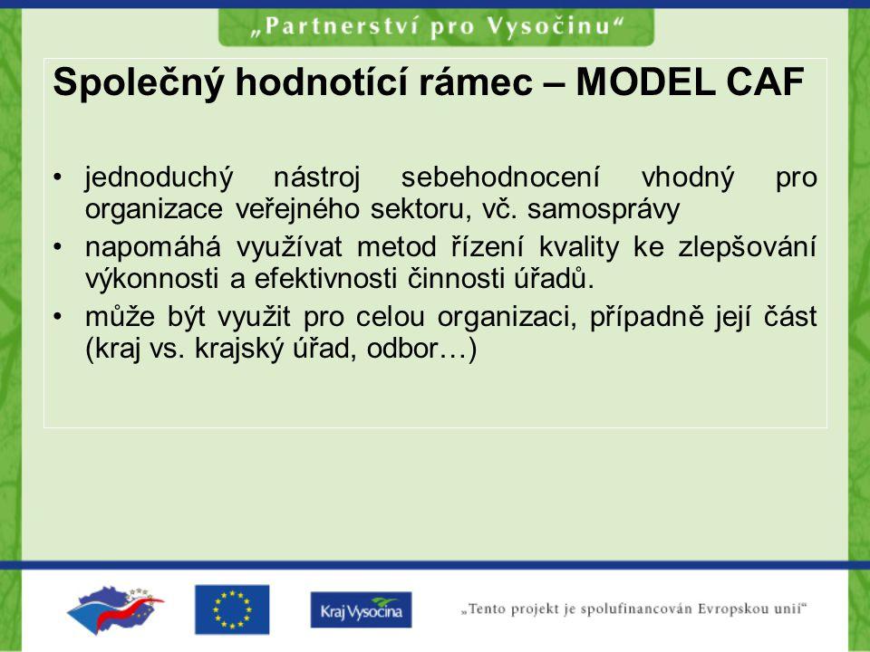 Společný hodnotící rámec – MODEL CAF jednoduchý nástroj sebehodnocení vhodný pro organizace veřejného sektoru, vč. samosprávy napomáhá využívat metod