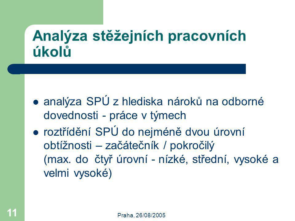 Praha, 26/08/2005 11 Analýza stěžejních pracovních úkolů analýza SPÚ z hlediska nároků na odborné dovednosti - práce v týmech roztřídění SPÚ do nejméně dvou úrovní obtížnosti – začátečník / pokročilý (max.