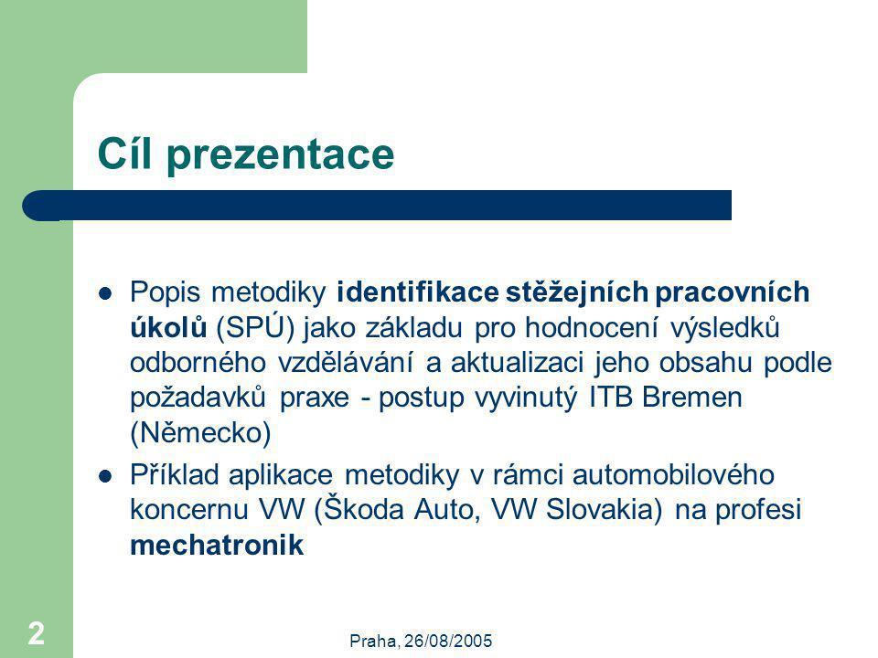 Praha, 26/08/2005 2 Cíl prezentace Popis metodiky identifikace stěžejních pracovních úkolů (SPÚ) jako základu pro hodnocení výsledků odborného vzdělávání a aktualizaci jeho obsahu podle požadavků praxe - postup vyvinutý ITB Bremen (Německo) Příklad aplikace metodiky v rámci automobilového koncernu VW (Škoda Auto, VW Slovakia) na profesi mechatronik