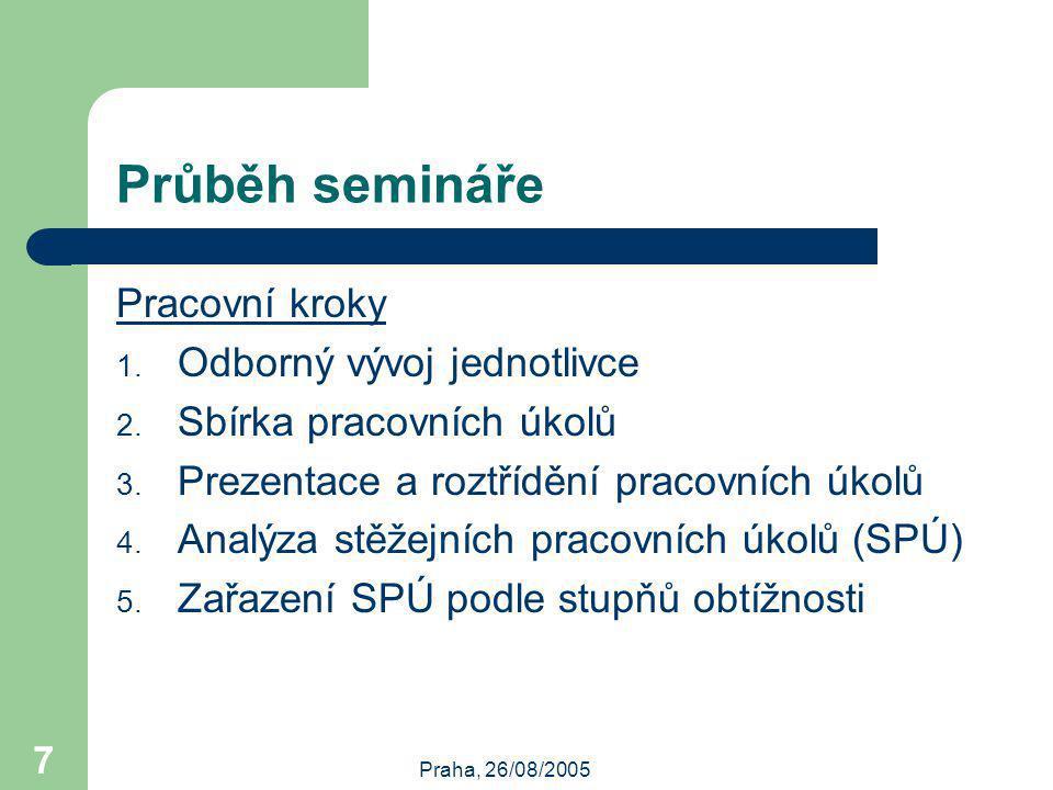 Praha, 26/08/2005 7 Průběh semináře Pracovní kroky 1.