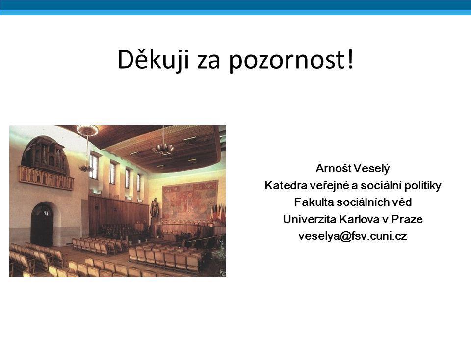 Děkuji za pozornost! Arnošt Veselý Katedra veřejné a sociální politiky Fakulta sociálních věd Univerzita Karlova v Praze veselya@fsv.cuni.cz