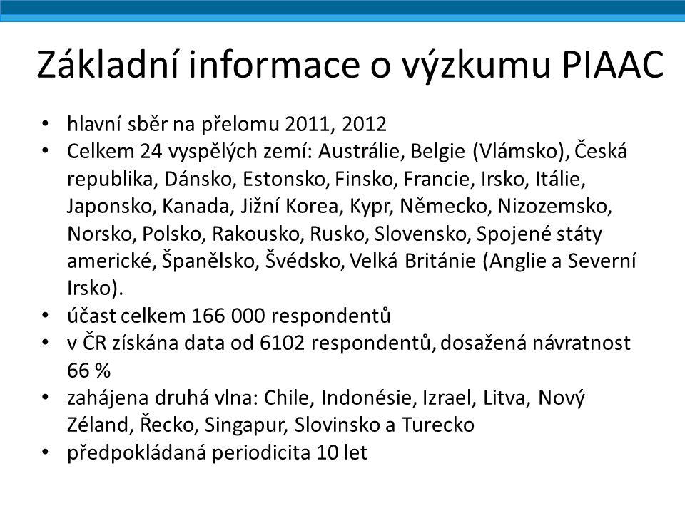 Základní informace o výzkumu PIAAC hlavní sběr na přelomu 2011, 2012 Celkem 24 vyspělých zemí: Austrálie, Belgie (Vlámsko), Česká republika, Dánsko, Estonsko, Finsko, Francie, Irsko, Itálie, Japonsko, Kanada, Jižní Korea, Kypr, Německo, Nizozemsko, Norsko, Polsko, Rakousko, Rusko, Slovensko, Spojené státy americké, Španělsko, Švédsko, Velká Británie (Anglie a Severní Irsko).