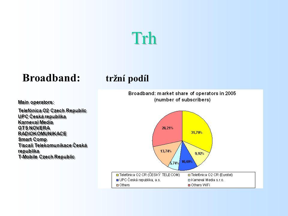 22 původ volání (originace) ve veřejné telefonní síti v pevném místě Výsledek ART SMP podnik - Telefónica O2 Czech Republic, a.s.