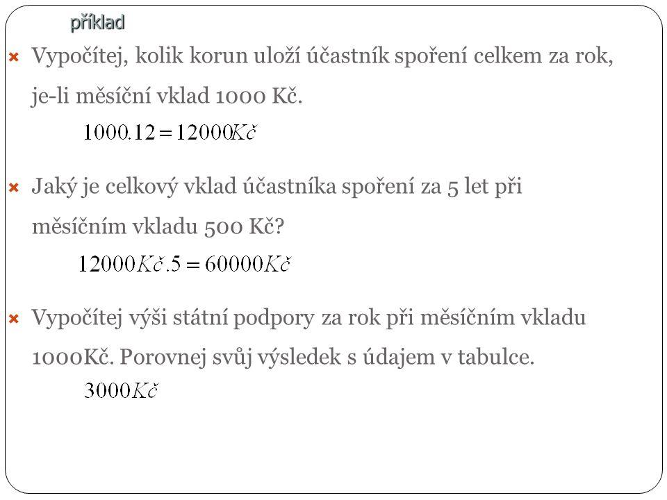 příklad VVypočítej, kolik korun uloží účastník spoření celkem za rok, je-li měsíční vklad 1000 Kč. JJaký je celkový vklad účastníka spoření za 5 l