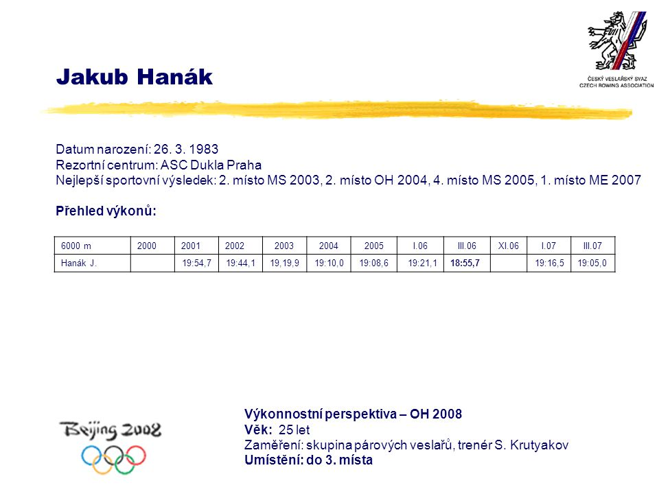 Jakub Hanák Datum narození: 26. 3.