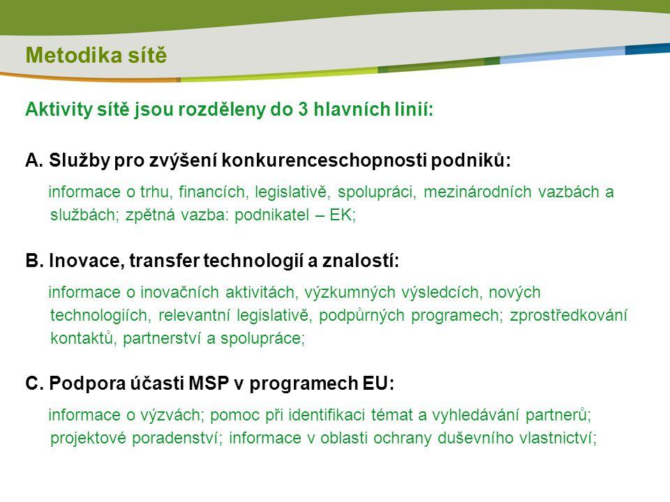 Služby EEN pro podnikatele Spolupráce s inkubátory, podnikatelskými centry, VTP - Společné akce - Poradenství - Partnerství - Společné projekty - Mezinárodní spolupráce Spolupráce s centry technologického transferu - Zprostředkování mezinárodního transferu technologií - Poradenství - Semináře a školení Podpora rozvoje inkubovaných firem - Semináře - Poradenství - Projektová podpora - Marketingová podpora - Zapojení do mezinárodních sítí