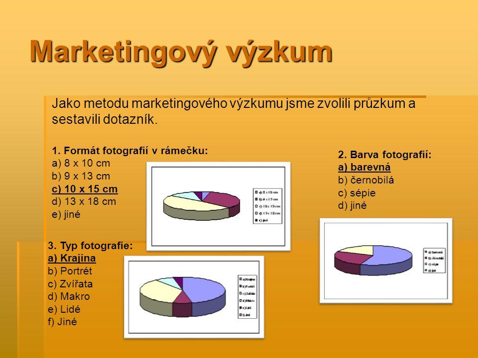 Marketingový výzkum Jako metodu marketingového výzkumu jsme zvolili průzkum a sestavili dotazník.