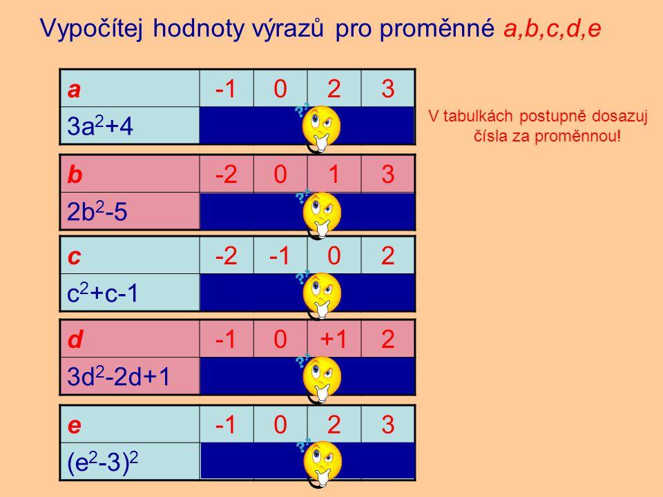 Vypočítej hodnoty výrazů pro proměnné a,b,c,d,e a023 3a 2 +4741631 b-2013 2b 2 -53-5-313 c-202 c 2 +c-11 5 d 0+12 3d 2 -2d+16+129 e023 (e 2 -3) 2 49+136 V tabulkách postupně dosazuj čísla za proměnnou!