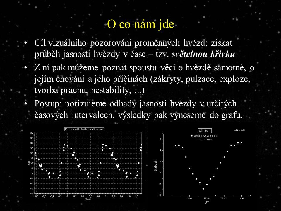 Dva různé přístupy Způsob pozorování závisí na rychlosti, s jakou hvězda mění jasnost: Pomalé hvězdy –periody desítky až stovky dnů –jeden odhad za noc, dlouhodobé pozorování –miridy, polopravidelné a nepravidelné proměnné, novy, supernovy, kataklyzmické proměnné, dlouhoperiodické zákrytové dvojhvězdy,...