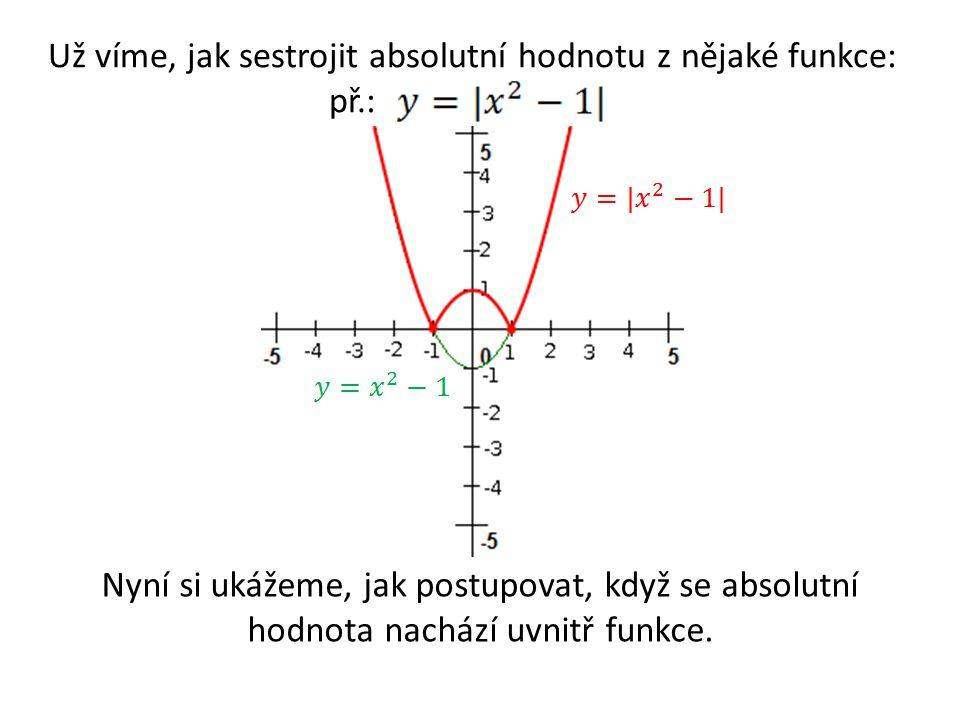Už víme, jak sestrojit absolutní hodnotu z nějaké funkce: př.: Nyní si ukážeme, jak postupovat, když se absolutní hodnota nachází uvnitř funkce.