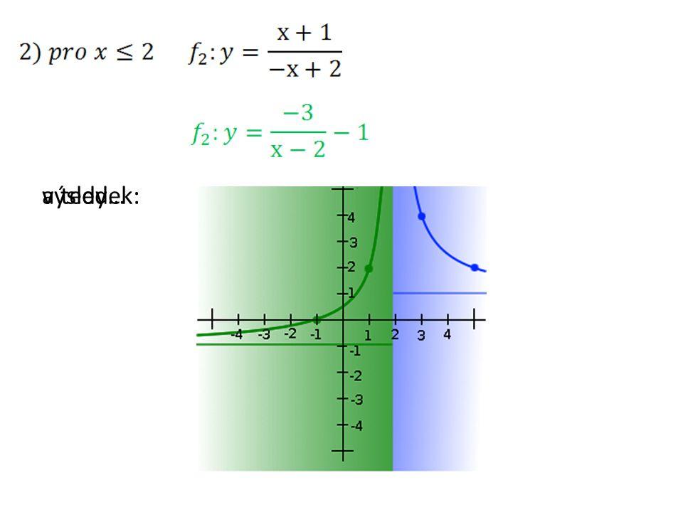 dělící bod 0 => rovnici rozdělí na dvě části viz obrázek