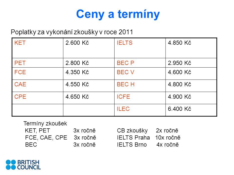 Ceny a termíny Poplatky za vykonání zkoušky v roce 2011 KET2.600 KčIELTS4.850 Kč PET2.800 KčBEC P2.950 Kč FCE4.350 KčBEC V4.600 Kč CAE4.550 KčBEC H4.800 Kč CPE4.650 KčICFE4.900 Kč ILEC6.400 Kč Termíny zkoušek KET, PET 3x ročně CB zkoušky 2x ročně FCE, CAE, CPE 3x ročně IELTS Praha 10x ročně BEC 3x ročně IELTS Brno 4x ročně