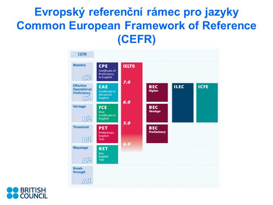 Evropský referenční rámec pro jazyky Common European Framework of Reference (CEFR)