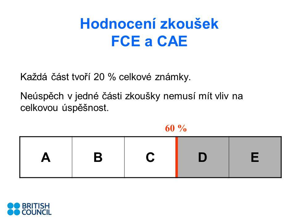 Hodnocení zkoušek FCE a CAE Každá část tvoří 20 % celkové známky. Neúspěch v jedné části zkoušky nemusí mít vliv na celkovou úspěšnost. ABCDE 60 %