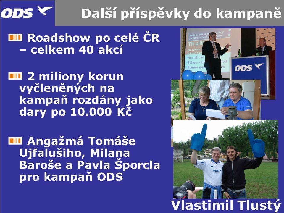 Vlastimil Tlustý Další příspěvky do kampaně Roadshow po celé ČR – celkem 40 akcí 2 miliony korun vyčleněných na kampaň rozdány jako dary po 10.000 Kč
