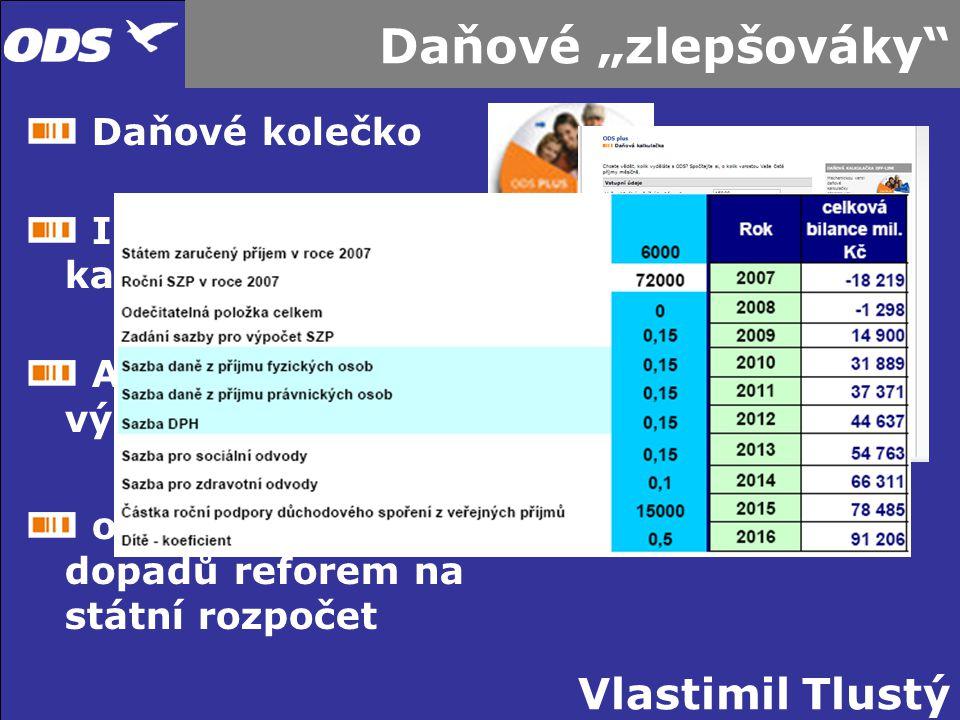 """Vlastimil Tlustý Daňové """"zlepšováky"""" Daňové kolečko Internetová kalkulačka Alternativní výplatní páska on-line výpočet dopadů reforem na státní rozpoč"""