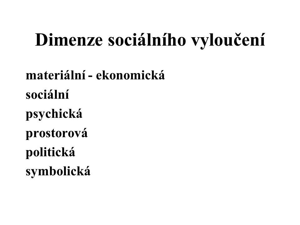 Dimenze sociálního vyloučení materiální - ekonomická sociální psychická prostorová politická symbolická