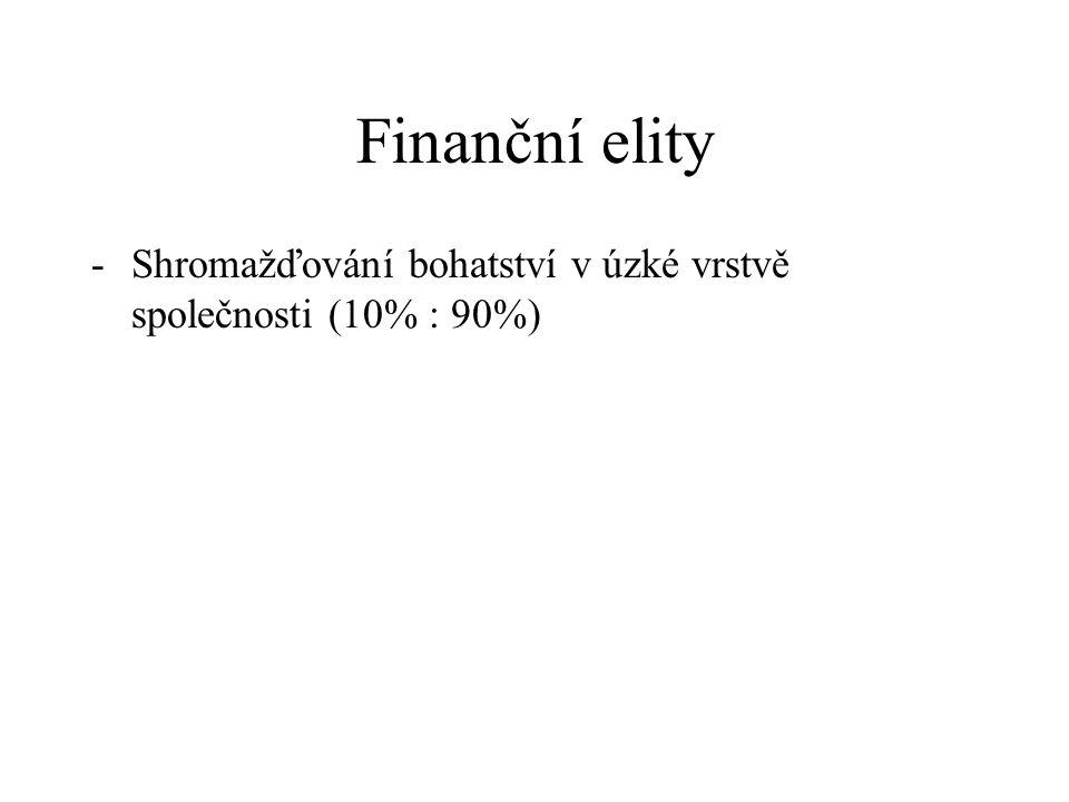 Finanční elity -Shromažďování bohatství v úzké vrstvě společnosti (10% : 90%)