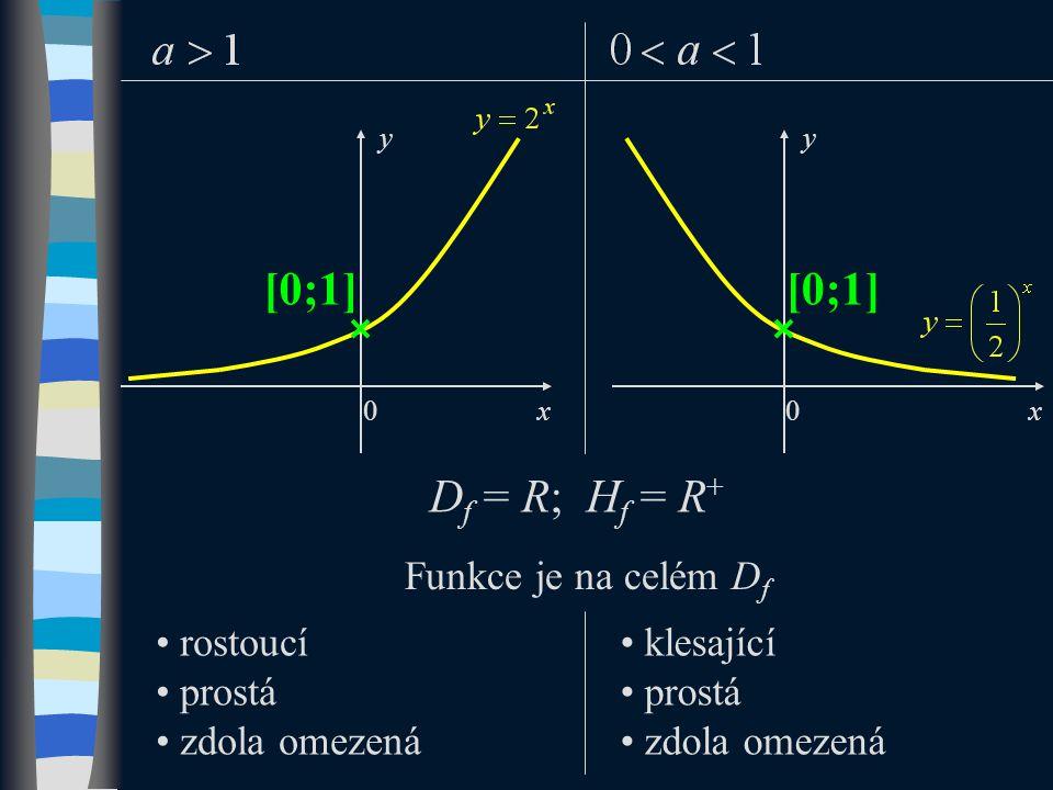 D f = R; H f = R + Funkce je na celém D f rostoucí prostá zdola omezená klesající prostá zdola omezená [0;1] 0 y x 0 y x