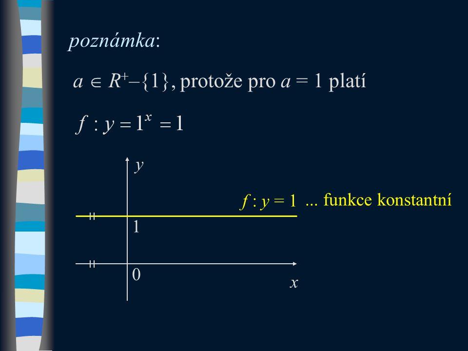 poznámka: a  R + –{1}, protože pro a = 1 platí 0 y x 1 f : y = 1... funkce konstantní