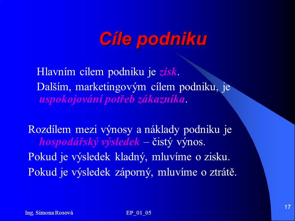 Ing. Simona Rosová EP_01_05 17 Cíle podniku Hlavním cílem podniku je zisk. Dalším, marketingovým cílem podniku, je uspokojování potřeb zákazníka. Rozd