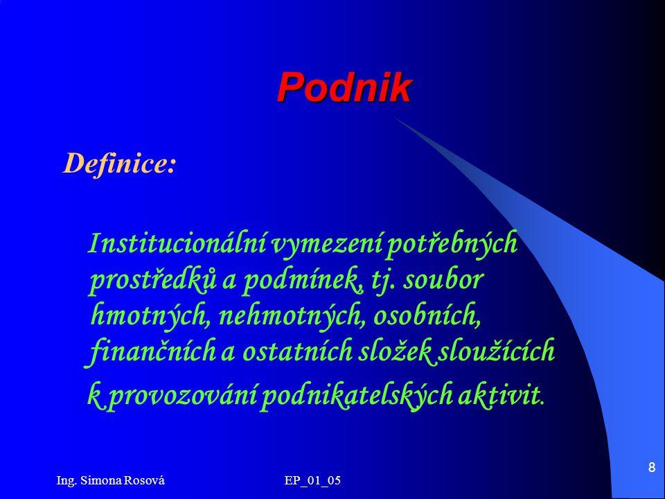 Ing.Simona Rosová EP_01_05 9 Druhy podniků Dle velikosti: 1.