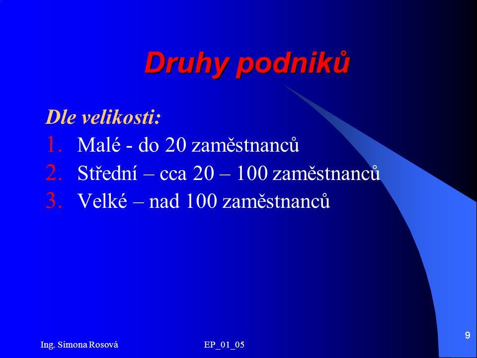 Ing.Simona Rosová EP_01_05 10 Druhy podniků Dle výše obratu: 1.