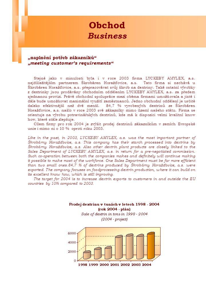 """Personalistika """"hnací síla firmy Čísla z roku 2003 ukazují, že ve Škrobárnách Horažďovice, a.s."""