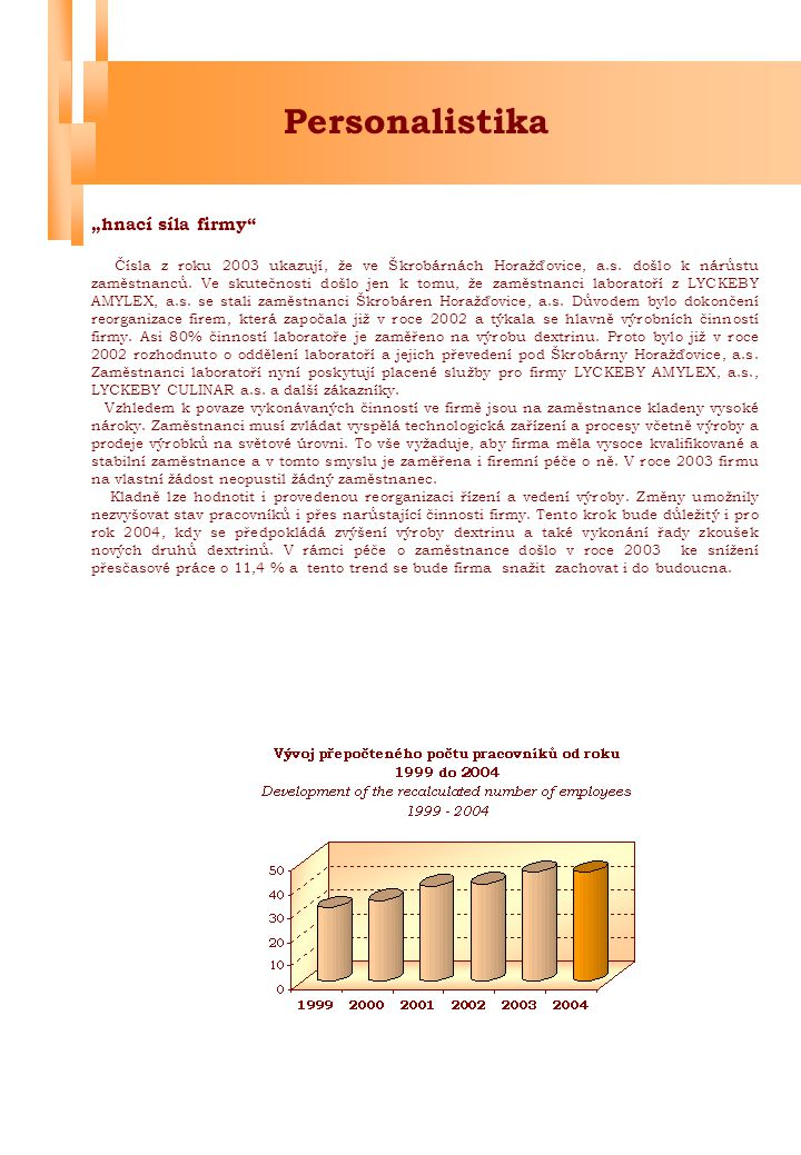 """Personal management """"driving force of the company 2003 figures show that there was an increase in the number of employees in Škrobárny Horažďovice, a.s.."""