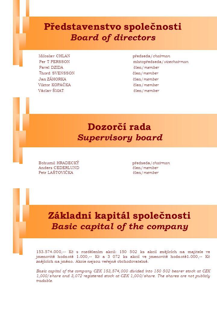 Úvodní slovo Preamble Rok 2003 byl pro Škrobárny Horažďovice, a.s.
