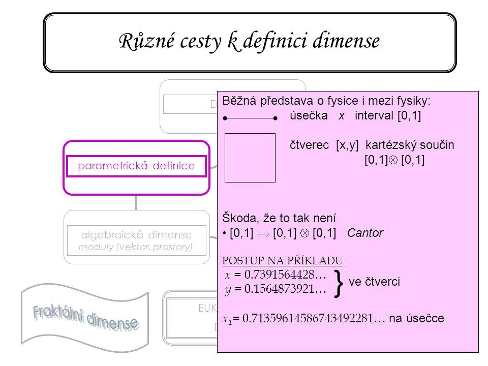 12 Různé cesty k definici dimense DIMENSE parametrická definice algebraická dimense moduly (vektor. prostory) EUKLEIDOVSKÁ DIMENSE topologická dimense