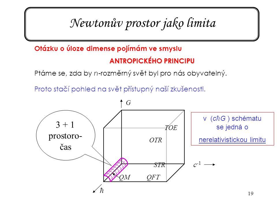 19 Newtonův prostor jako limita Otázku o úloze dimense pojímám ve smyslu ANTROPICKÉHO PRINCIPU Ptáme se, zda by n-rozměrný svět byl pro nás obyvatelný