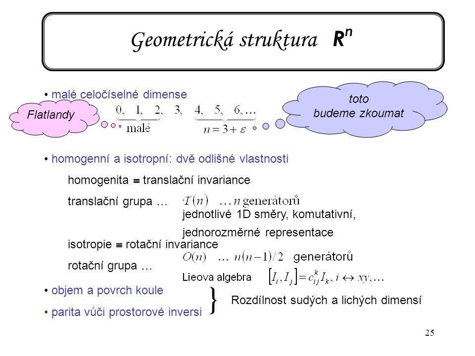 25 Geometrická struktura R n malé celočíselné dimense homogenní a isotropní: dvě odlišné vlastnosti homogenita  translační invariance translační grup