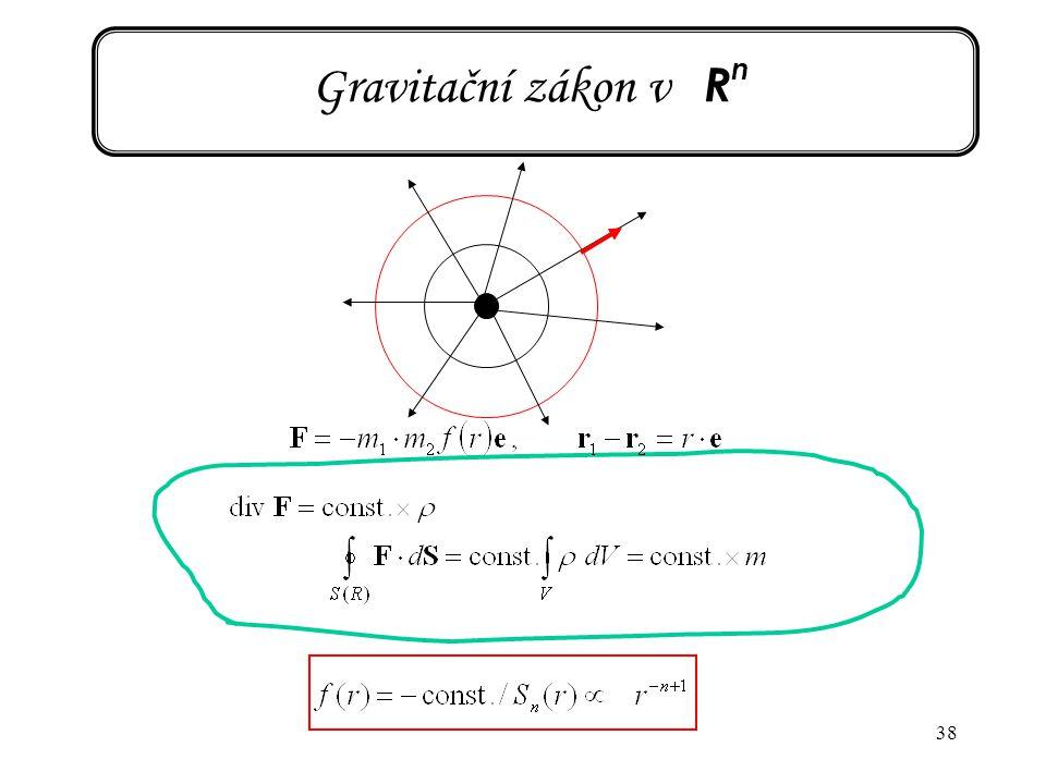 38 Gravitační zákon v R n