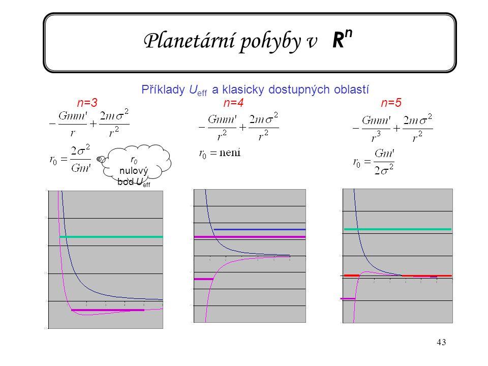 43 Planetární pohyby v R n n=3n=4n=5 Příklady U eff a klasicky dostupných oblastí r 0 nulový bod U eff