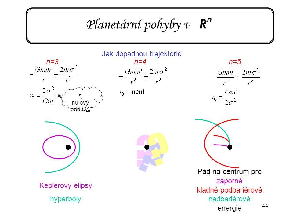 44 ? ? Planetární pohyby v R n n=3n=4n=5 Jak dopadnou trajektorie r 0 nulový bod U eff ? Keplerovy elipsy hyperboly Pád na centrum pro záporné kladné
