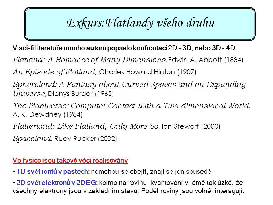 Exkurs:Flatlandy všeho druhu V sci-fi literatuře mnoho autorů popsalo konfrontaci 2D – 3D, nebo 3D – 4D Flatland: A Romance of Many Dimensions, Edwin