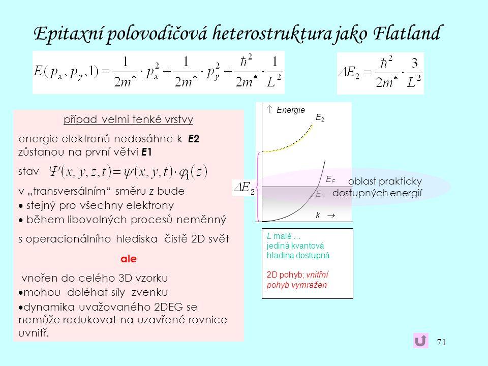 """71 případ velmi tenké vrstvy energie elektronů nedosáhne k E 2 zůstanou na první větvi E 1 stav v """"transversálním"""" směru z bude  stejný pro všechny e"""