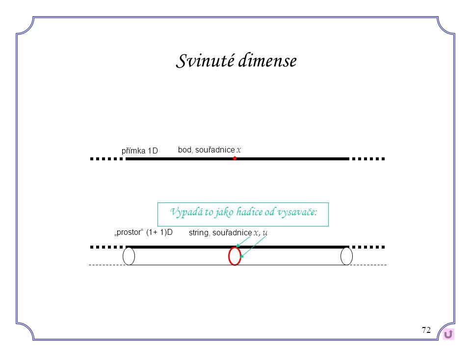 """72 Svinuté dimense přímka 1D bod, souřadnice x """"prostor"""" (1+ 1)D string, souřadnice x, u  Vypadá to jako hadice od vysavače:"""