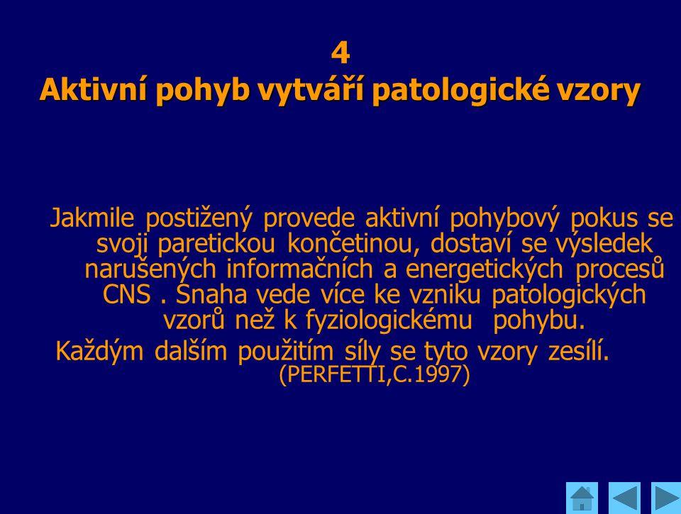 Aktivní pohyb vytváří patologické vzory 4 Aktivní pohyb vytváří patologické vzory Jakmile postižený provede aktivní pohybový pokus se svoji paretickou
