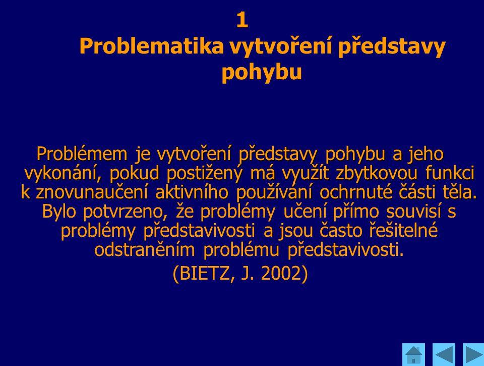 1 Problematika vytvoření představy pohybu Problémem je vytvoření představy pohybu a jeho vykonání, pokud postižený má využít zbytkovou funkci k znovun