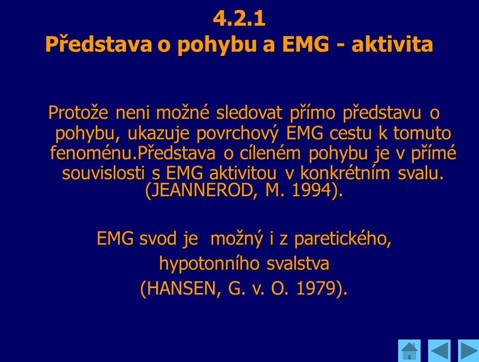 Představa o pohybu a EMG - aktivita 4.2.1 Představa o pohybu a EMG - aktivita Protože neni možné sledovat přímo představu o pohybu, ukazuje povrchový
