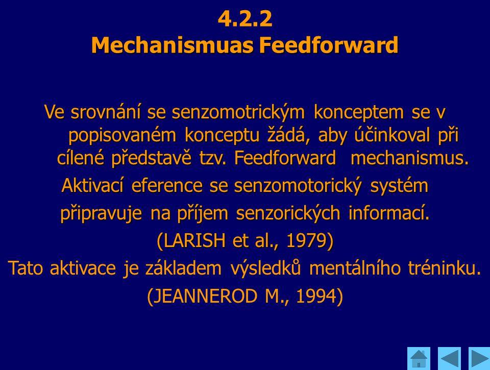 Mechanismuas Feedforward 4.2.2 Mechanismuas Feedforward Ve srovnání se senzomotrickým konceptem se v popisovaném konceptu žádá, aby účinkoval při cíle