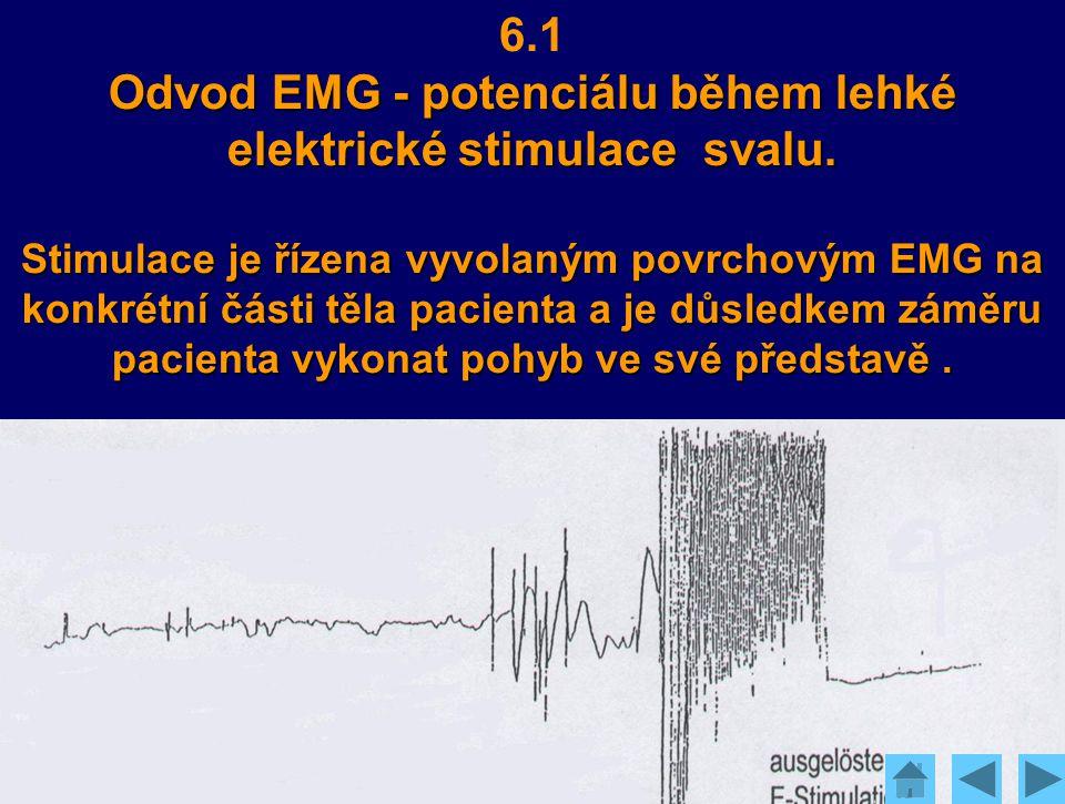 6.1 Odvod EMG - potenciálu během lehké elektrické stimulace svalu. Stimulace je řízena vyvolaným povrchovým EMG na konkrétní části těla pacienta a je