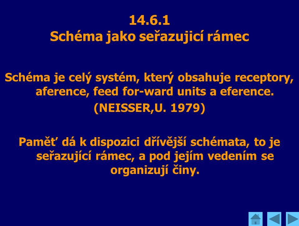 14.6.1 Schéma jako seřazujicí rámec Schéma je celý systém, který obsahuje receptory, aference, feed for-ward units a eference. (NEISSER,U. 1979) Pamě