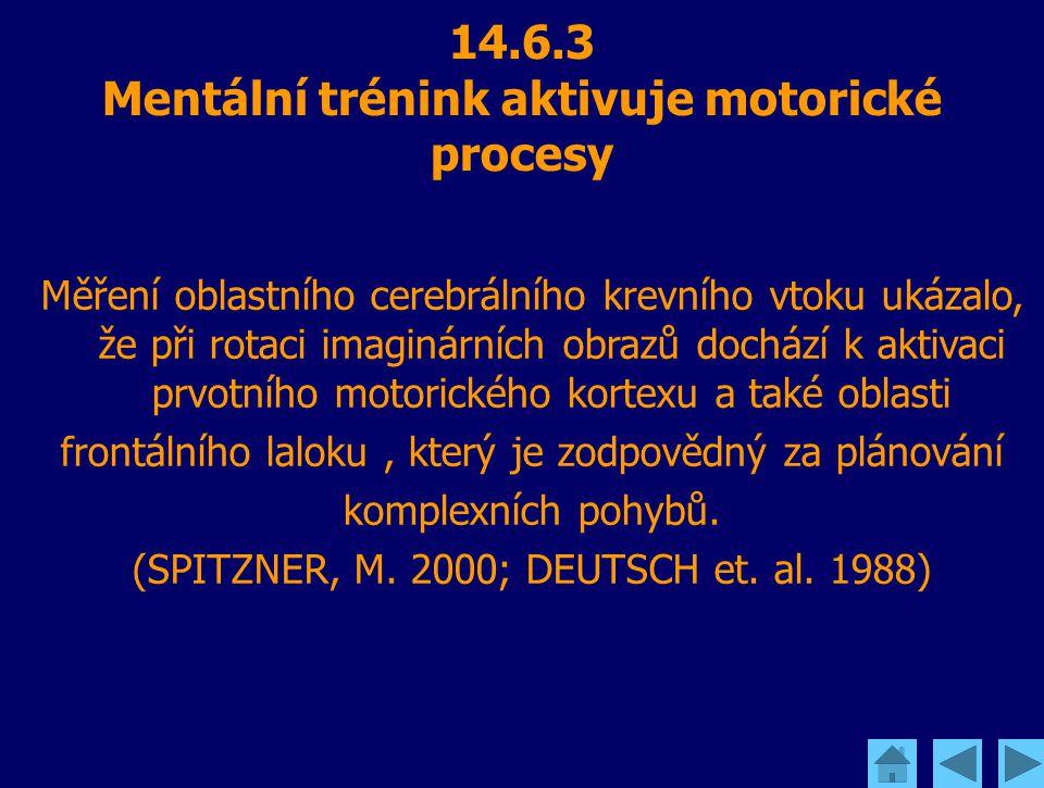 14.6.3 Mentální trénink aktivuje motorické procesy Měření oblastního cerebrálního krevního vtoku ukázalo, že při rotaci imaginárních obrazů dochází k