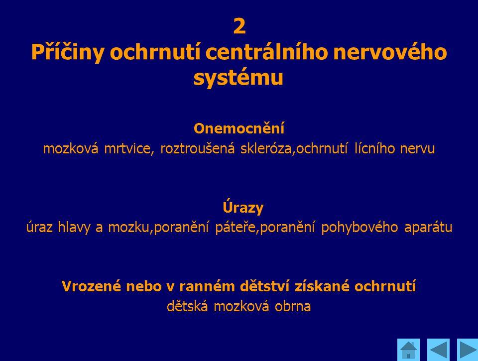 2 Příčiny ochrnutí centrálního nervového systému Onemocnění mozková mrtvice, roztroušená skleróza,ochrnutí lícního nervu Úrazy úraz hlavy a mozku,pora